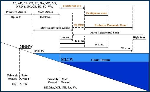 US Maritime Limits Boundaries - Us territorial waters map