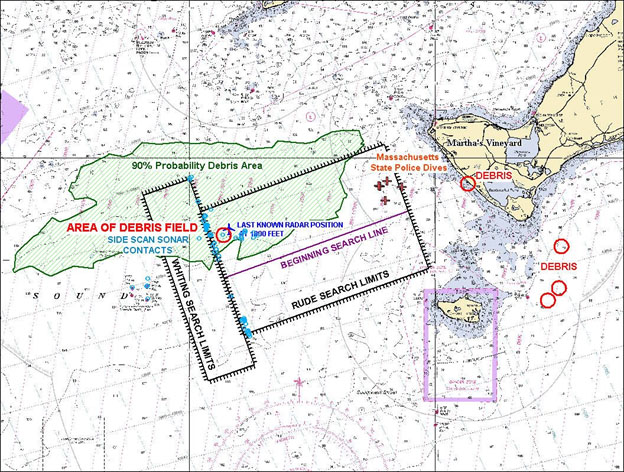 NOAA ships Rude and Whiting's search limits off Martha's Vineyard.